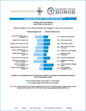 Leading with Honor Report